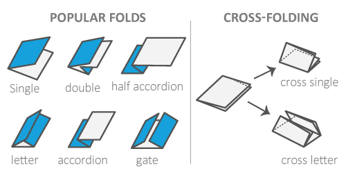 Fold Illustrations